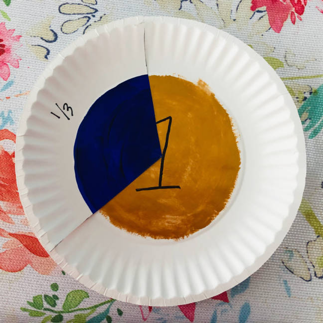 1/5 compared to a whole paper plate fraction manipulative